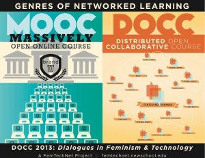 Graphic contrasting MOOCs and DOCCs